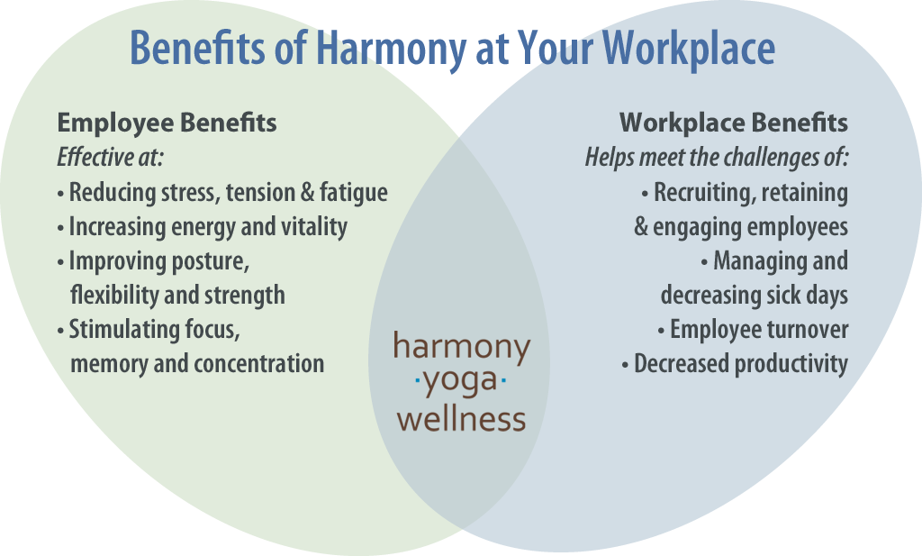 venn-benefits-workplace